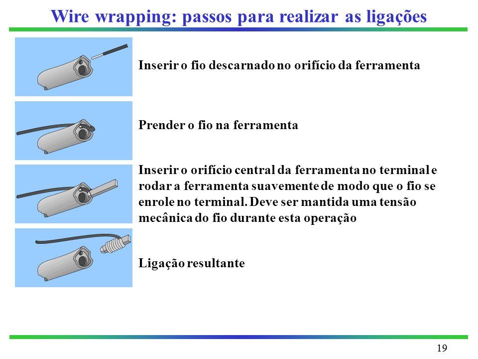 19 Wire wrapping: passos para realizar as ligações Inserir o fio descarnado no orifício da ferramenta Prender o fio na ferramenta Inserir o orifício c
