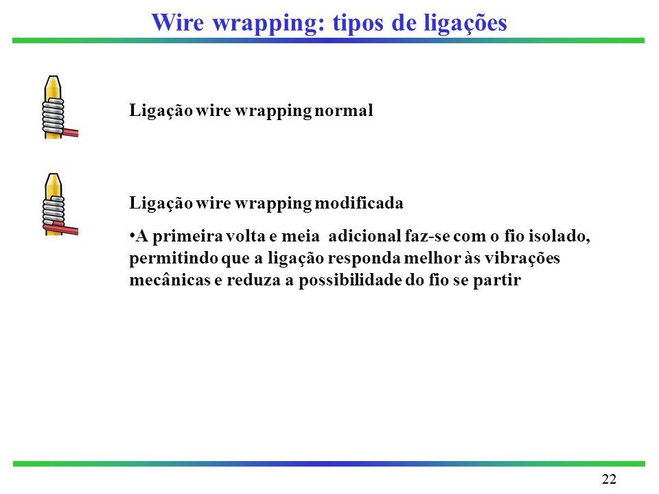 22 Wire wrapping: tipos de ligações Ligação wire wrapping normal Ligação wire wrapping modificada A primeira volta e meia adicional faz-se com o fio i