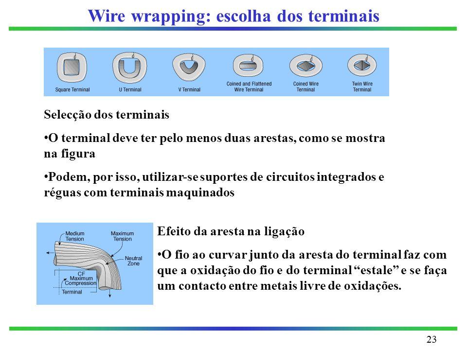 23 Wire wrapping: escolha dos terminais Selecção dos terminais O terminal deve ter pelo menos duas arestas, como se mostra na figura Podem, por isso,
