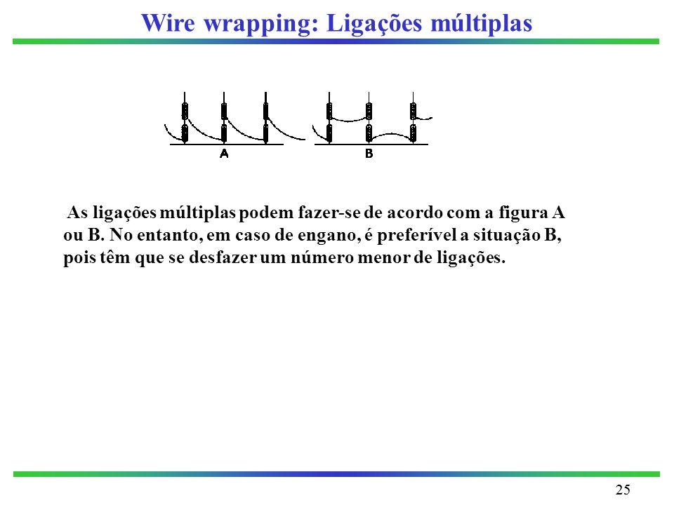 25 Wire wrapping: Ligações múltiplas As ligações múltiplas podem fazer-se de acordo com a figura A ou B. No entanto, em caso de engano, é preferível a