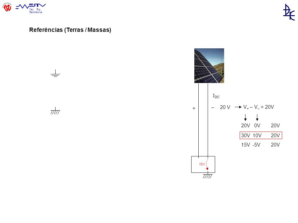 Dep. Eng. Electrotécnica Referências (Terras / Massas) I DC + –20 V V + – V – = 20V 20V 0V20V 30V 10V20V 15V -5V20V 10V
