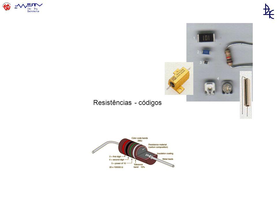 Dep. Eng. Electrotécnica Resistências - códigos