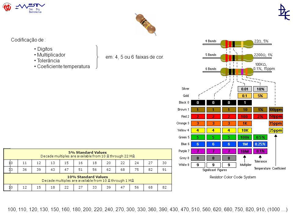 em: 4, 5 ou 6 faixas de cor. Digítos Multiplicador Tolerância Coeficiente temperatura Codificação de : 100, 110, 120, 130, 150, 160, 180, 200, 220, 24