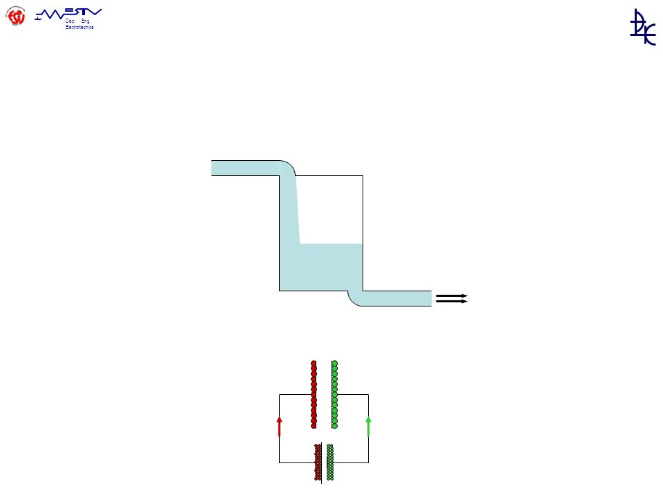 Dep. Eng. Electrotécnica