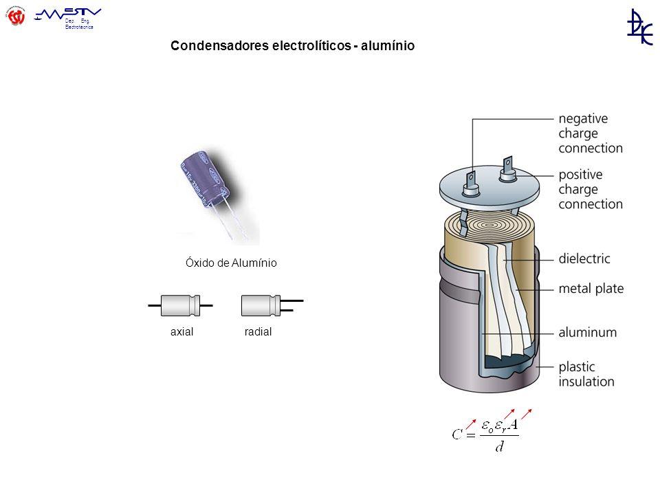 Dep. Eng. Electrotécnica Óxido de Alumínio axialradial Condensadores electrolíticos - alumínio