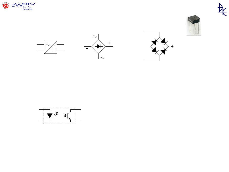 Dep. Eng. Electrotécnica + - +