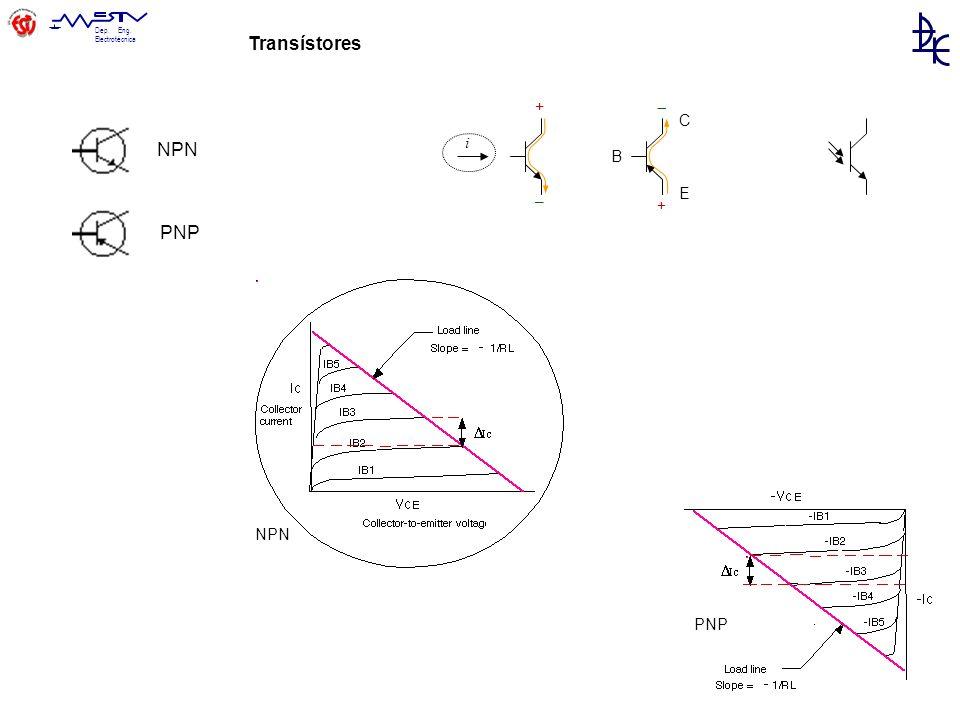 NPN PNP + – i + – C E B Transístores PNP NPN