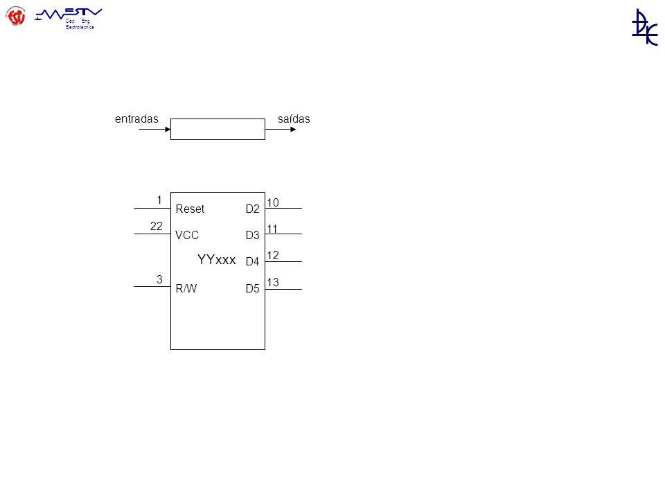 Reset VCC R/W D2 D3 D4 D5 YYxxx 1 22 3 10 11 12 13 entradassaídas