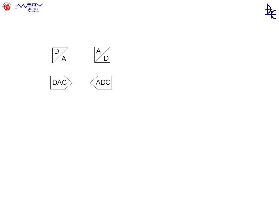 Dep. Eng. Electrotécnica DAC ADC A D D A