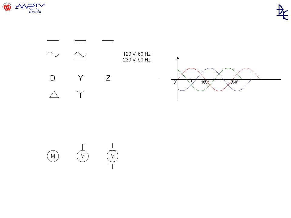 DYZ 180º360º0º 120 V, 60 Hz 230 V, 50 Hz MM M