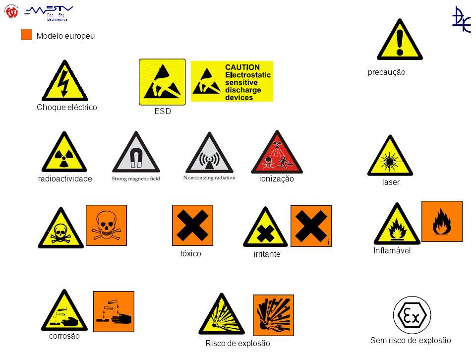 Dep. Eng. Electrotécnica tóxico laser Choque eléctrico precaução corrosão radioactividade irritante Inflamável Risco de explosão Sem risco de explosão