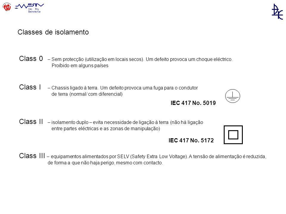 Dep. Eng. Electrotécnica Class 0 – Sem protecção (utilização em locais secos). Um defeito provoca um choque eléctrico. Proíbido em alguns países Class