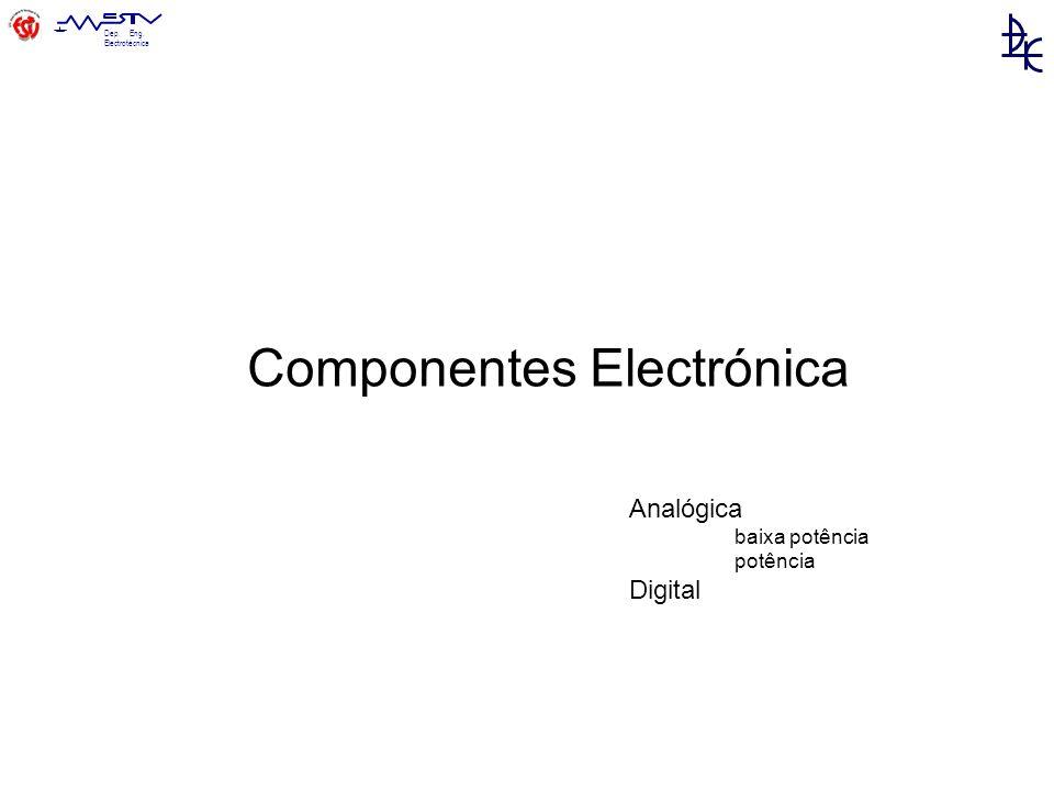 Dep. Eng. Electrotécnica Componentes Electrónica Analógica baixa potência potência Digital