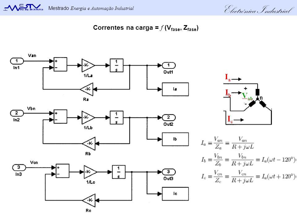Electrónica Industrial Mestrado Energia e Automação Industrial Correntes na carga = f (V fase, Z fase )