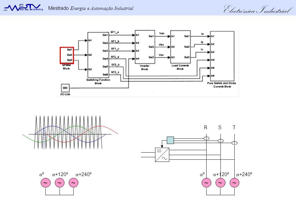 Electrónica Industrial Mestrado Energia e Automação Industrial ~ R S T ~~ +120º +240º º ~~~ +120º +240º º