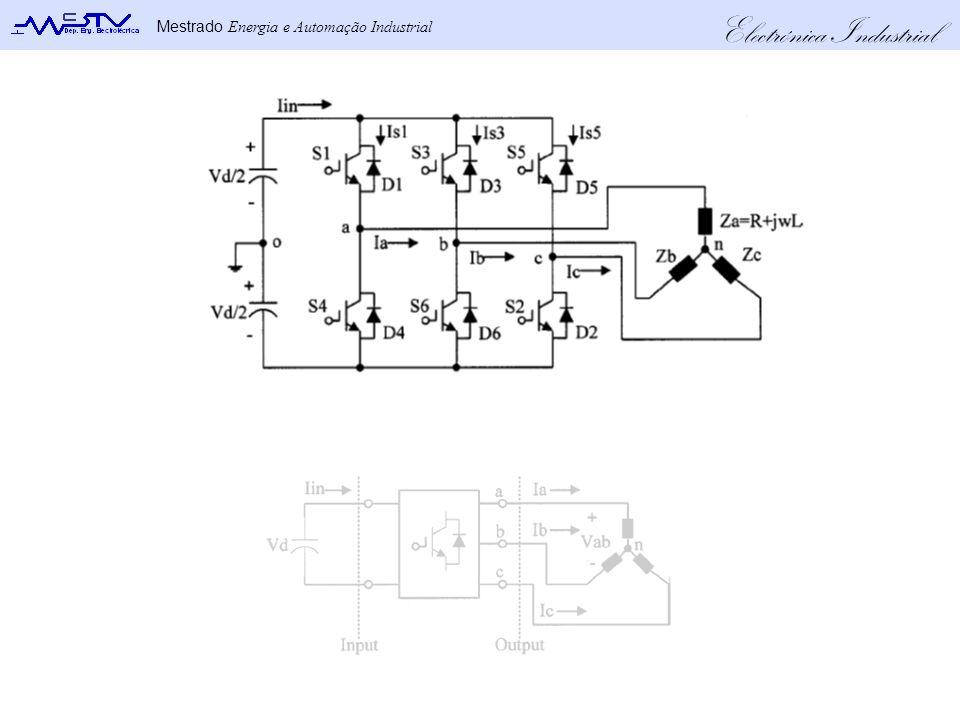 Electrónica Industrial Mestrado Energia e Automação Industrial input voltage (V dc ) and output current (I a, I b, I c ) are the independent variables input current (I dc ) and output voltage (V ab, V bc, V ca ) are the dependent variables V dc IaIa IbIb IcIc I dc V ab TF = [SF1, SF2, SF3, …]