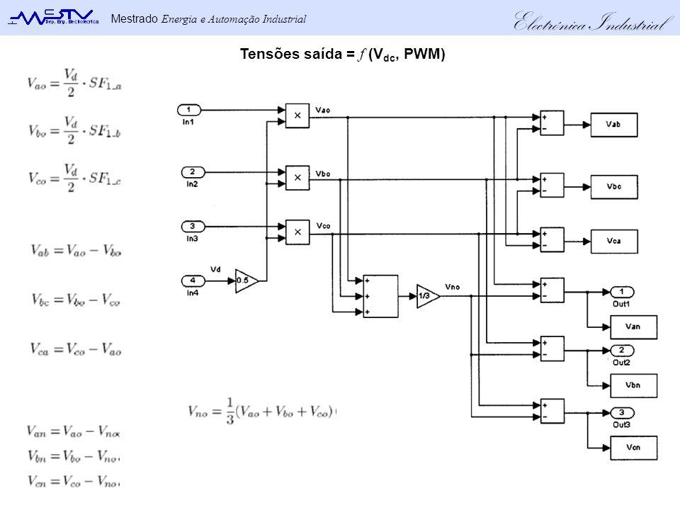 Electrónica Industrial Mestrado Energia e Automação Industrial Tensões saída = f (V dc, PWM)