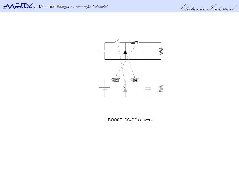 Electrónica Industrial Mestrado Energia e Automação Industrial BOOST DC-DC converter