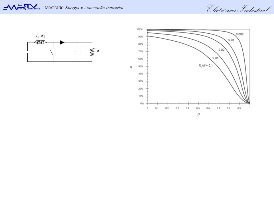 Electrónica Industrial Mestrado Energia e Automação Industrial L, R L R