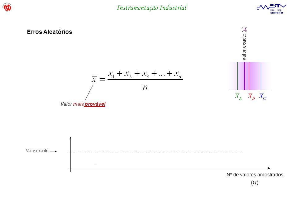 Instrumentação Industrial Dep. Eng. Electrotécnica Erros Aleatórios Valor exacto Nº de valores amostrados ( n ) Valor mais provável valor exacto ( )