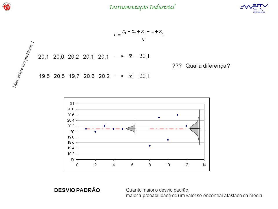 Instrumentação Industrial Dep. Eng. Electrotécnica 20,1 20,0 20,2 20,1 20,1 19,5 20,5 19,7 20,6 20,2 ??? Qual a diferença ? DESVIO PADRÃO Quanto maior