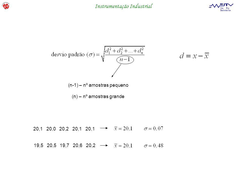Instrumentação Industrial Dep. Eng. Electrotécnica (n-1) – nº amostras pequeno (n) – nº amostras grande 20,1 20,0 20,2 20,1 20,1 19,5 20,5 19,7 20,6 2