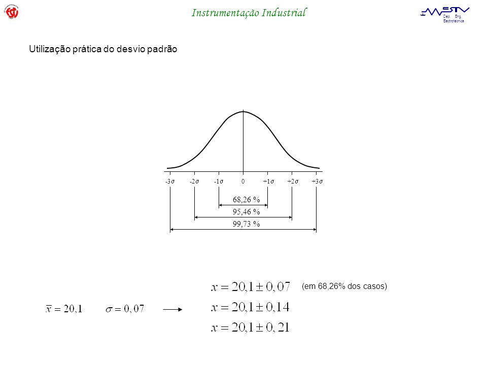 Instrumentação Industrial Dep. Eng. Electrotécnica -3 -2 0 +1 +2 +3 68,26 % 95,46 % 99,73 % Utilização prática do desvio padrão (em 68,26% dos casos)