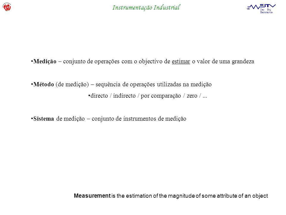 Instrumentação Industrial Dep. Eng. Electrotécnica Medição – conjunto de operações com o objectivo de estimar o valor de uma grandeza Método (de mediç