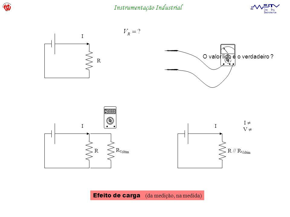 Instrumentação Industrial Dep. Eng. Electrotécnica I R Efeito de carga (da medição, na medida) I R R Voltim I R // R Voltim I V O valor lido é o verda