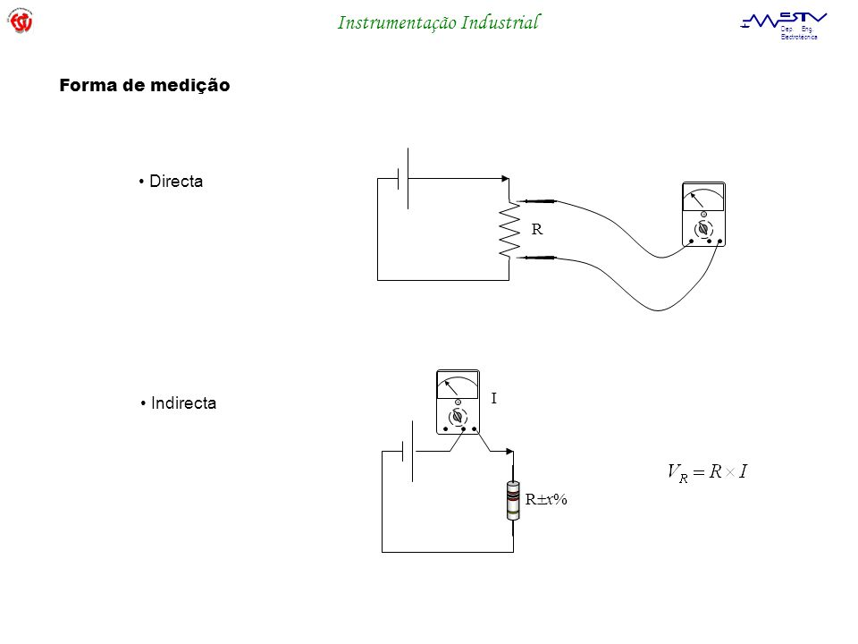 Instrumentação Industrial Dep. Eng. Electrotécnica Forma de medição R R x% I Directa Indirecta
