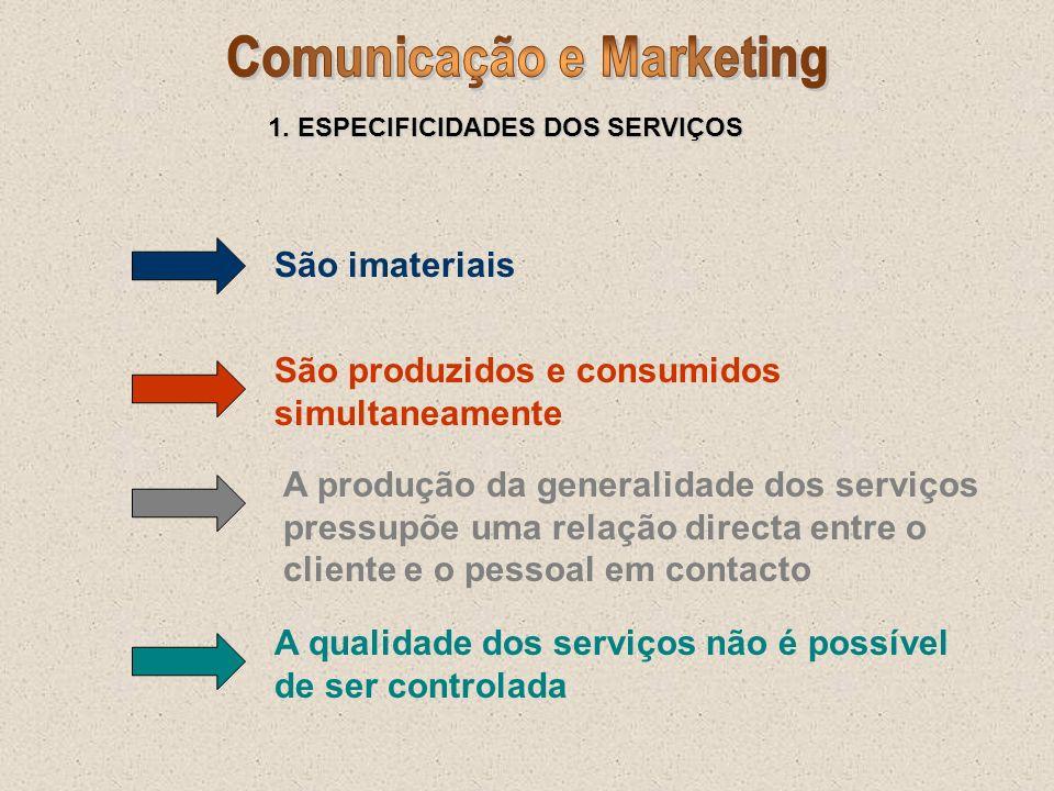 São imateriais São produzidos e consumidos simultaneamente A produção da generalidade dos serviços pressupõe uma relação directa entre o cliente e o p