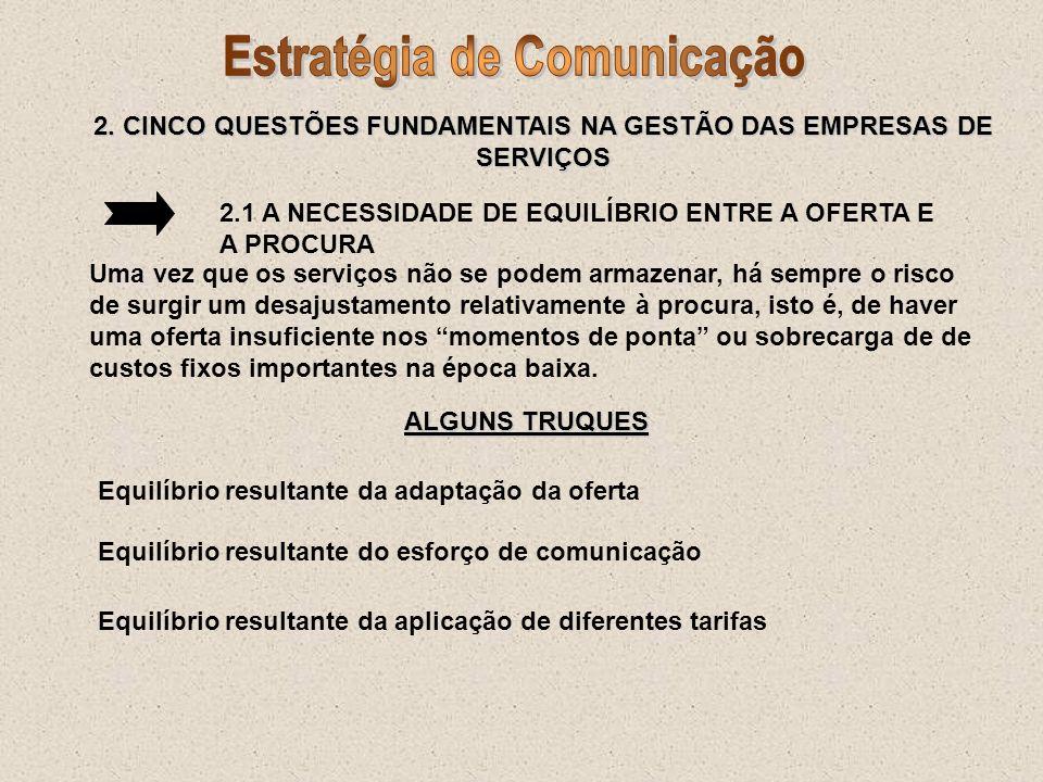 2. CINCO QUESTÕES FUNDAMENTAIS NA GESTÃO DAS EMPRESAS DE SERVIÇOS 2.1 A NECESSIDADE DE EQUILÍBRIO ENTRE A OFERTA E A PROCURA Uma vez que os serviços n