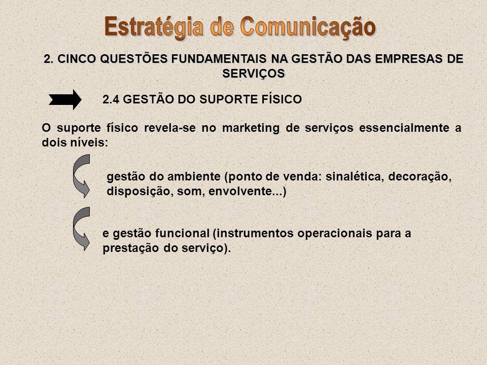 2. CINCO QUESTÕES FUNDAMENTAIS NA GESTÃO DAS EMPRESAS DE SERVIÇOS 2.4 GESTÃO DO SUPORTE FÍSICO O suporte físico revela-se no marketing de serviços ess