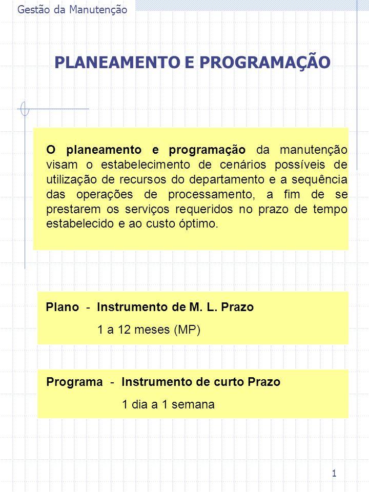 1 Gestão da Manutenção PLANEAMENTO E PROGRAMAÇÃO O planeamento e programação da manutenção visam o estabelecimento de cenários possíveis de utilização