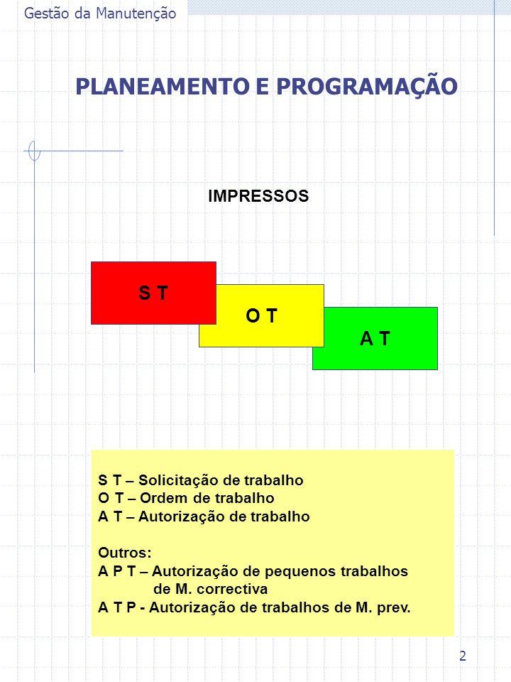 2 A T Gestão da Manutenção PLANEAMENTO E PROGRAMAÇÃO IMPRESSOS O T S T S T – Solicitação de trabalho O T – Ordem de trabalho A T – Autorização de trab