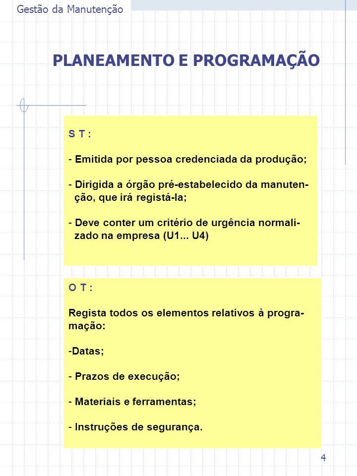 4 Gestão da Manutenção PLANEAMENTO E PROGRAMAÇÃO S T : - Emitida por pessoa credenciada da produção; - Dirigida a órgão pré-estabelecido da manuten- ç