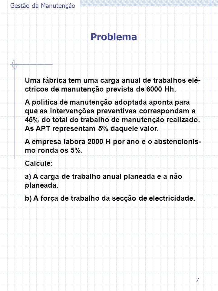 7 Gestão da Manutenção Problema Uma fábrica tem uma carga anual de trabalhos elé- ctricos de manutenção prevista de 6000 Hh. A política de manutenção