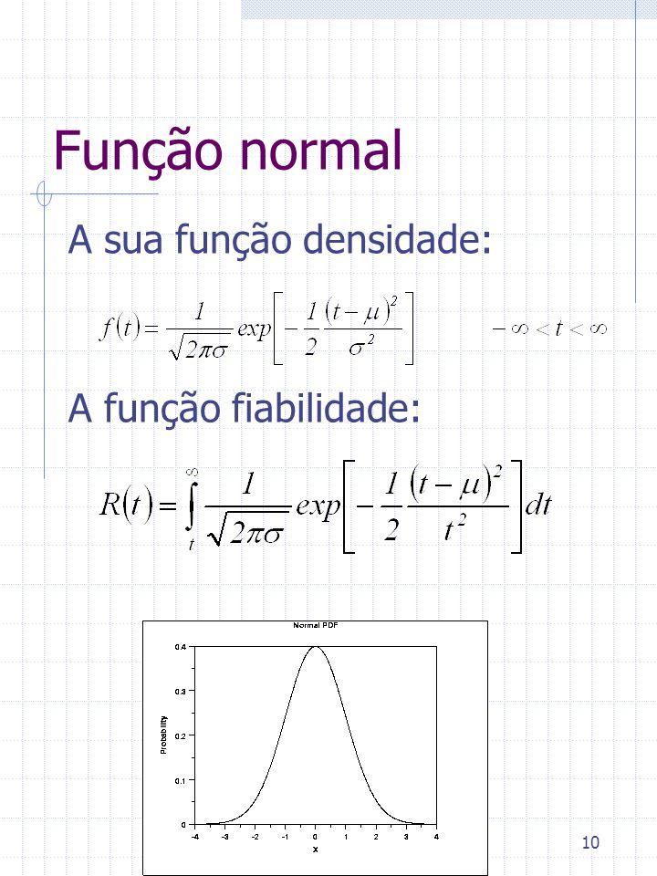 10 Função normal A sua função densidade: A função fiabilidade: