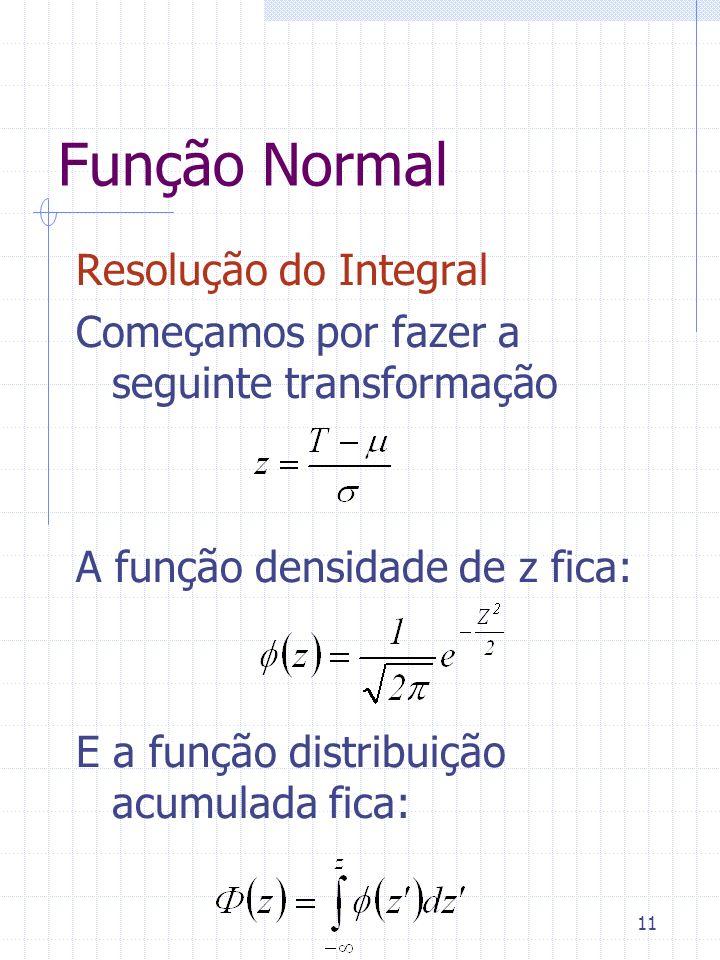 11 Função Normal Resolução do Integral Começamos por fazer a seguinte transformação A função densidade de z fica: E a função distribuição acumulada fi