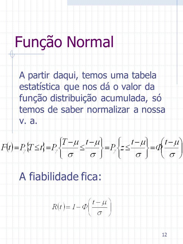 12 Função Normal A partir daqui, temos uma tabela estatística que nos dá o valor da função distribuição acumulada, só temos de saber normalizar a noss