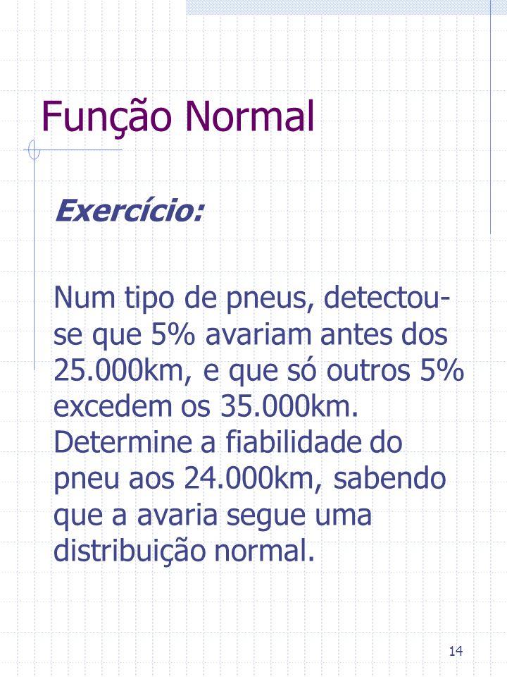 14 Função Normal Exercício: Num tipo de pneus, detectou- se que 5% avariam antes dos 25.000km, e que só outros 5% excedem os 35.000km. Determine a fia