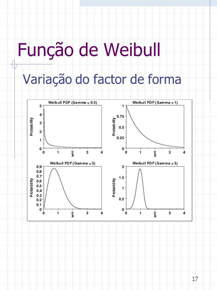 17 Função de Weibull Variação do factor de forma