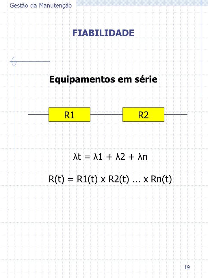 19 Gestão da Manutenção FIABILIDADE Equipamentos em série R1R2 λt = λ1 + λ2 + λn R(t) = R1(t) x R2(t)... x Rn(t)