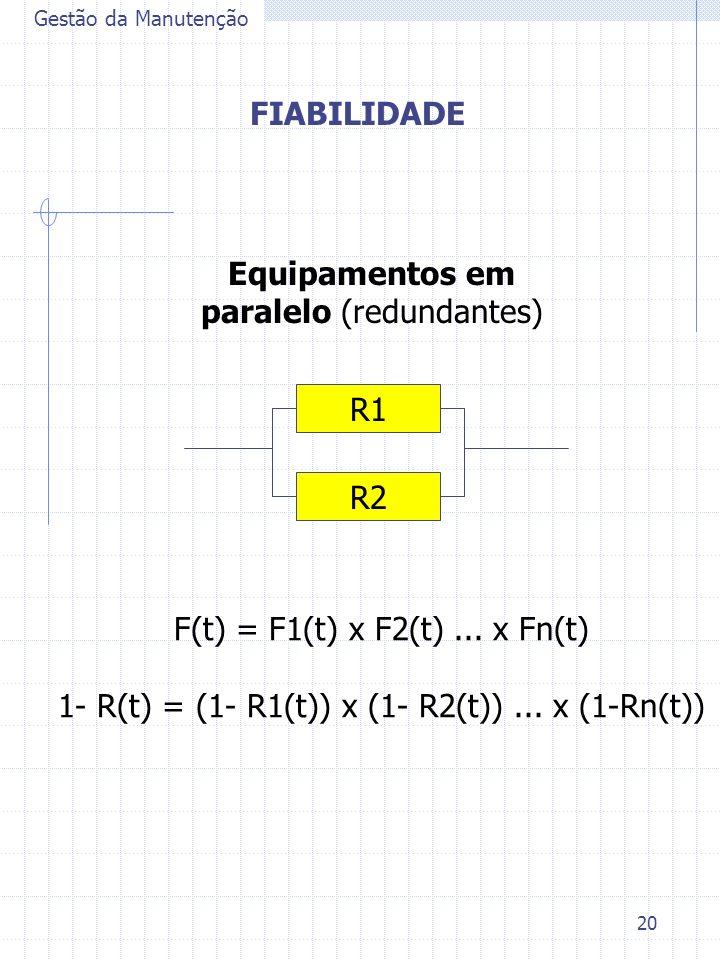 20 Gestão da Manutenção FIABILIDADE Equipamentos em paralelo (redundantes) R1 R2 F(t) = F1(t) x F2(t)... x Fn(t) 1- R(t) = (1- R1(t)) x (1- R2(t))...