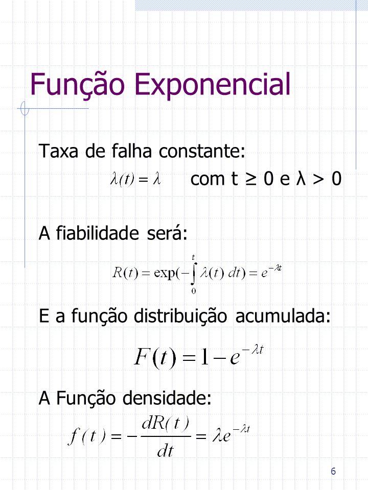 6 Função Exponencial Taxa de falha constante: com t 0 e λ > 0 A fiabilidade será: E a função distribuição acumulada: A Função densidade: