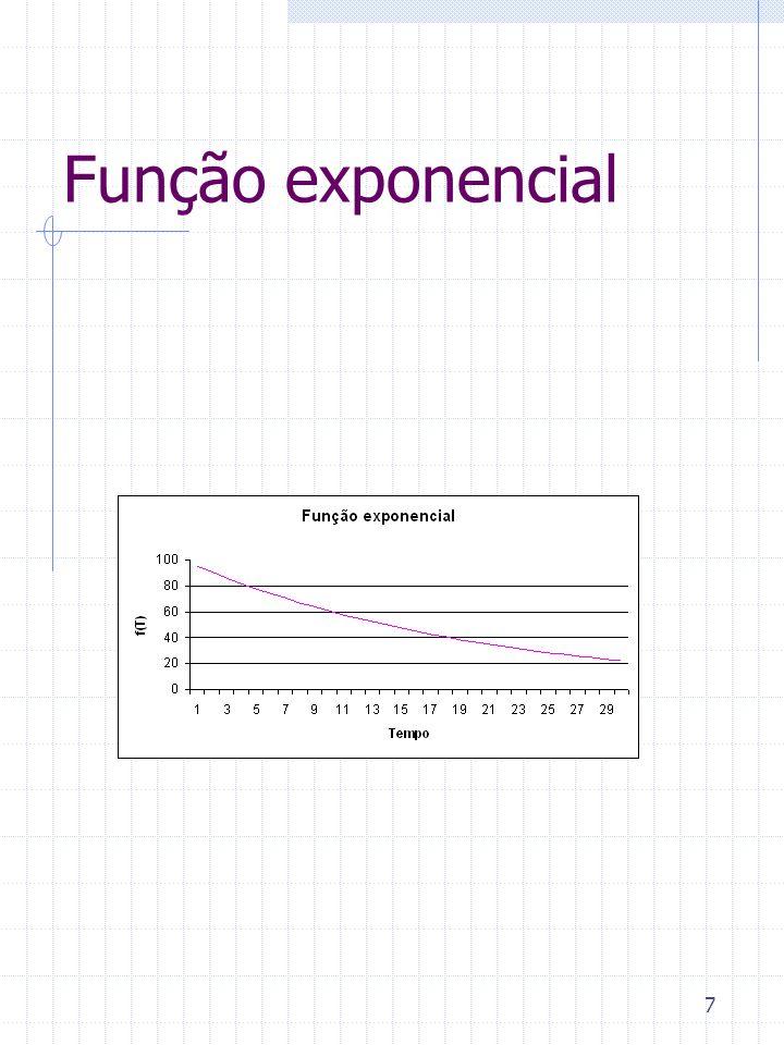 7 Função exponencial