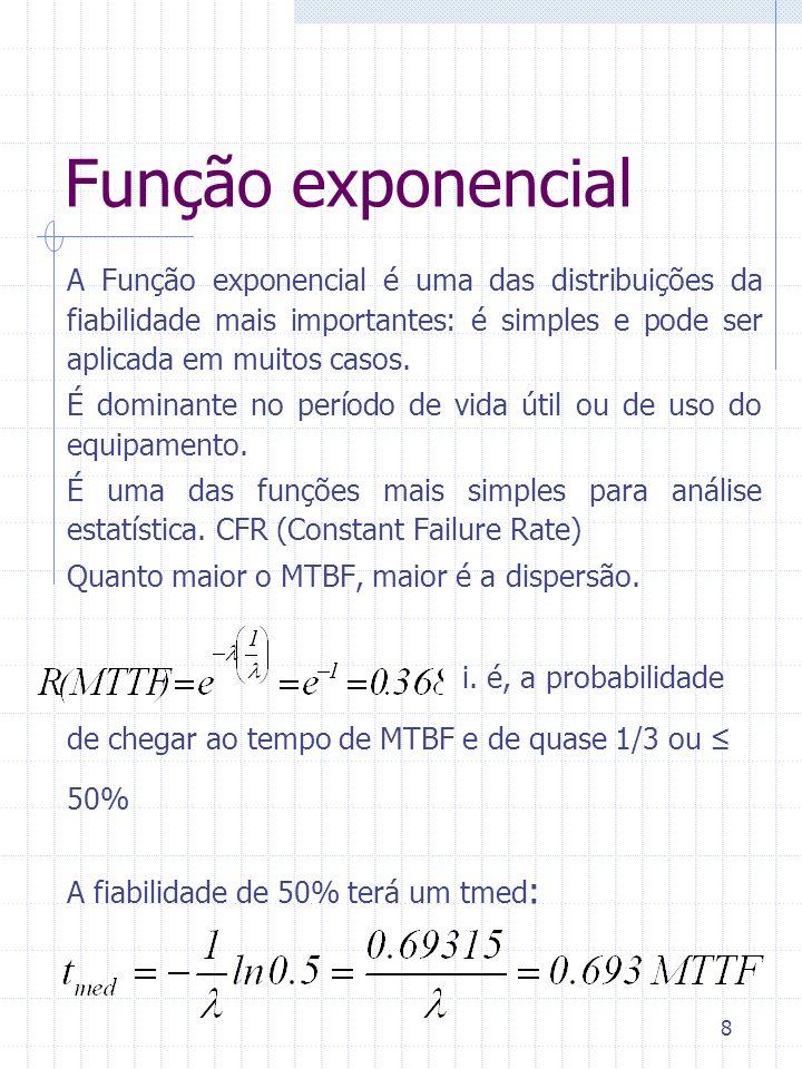 8 A Função exponencial é uma das distribuições da fiabilidade mais importantes: é simples e pode ser aplicada em muitos casos. É dominante no período