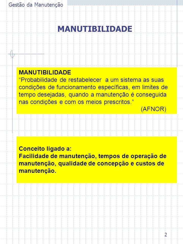 3 Gestão da Manutenção MANUTIBILIDADE Decomposição dos TTR: - Tempo de verificação da realidade da falha (despiste de falsos alarmes); - T.