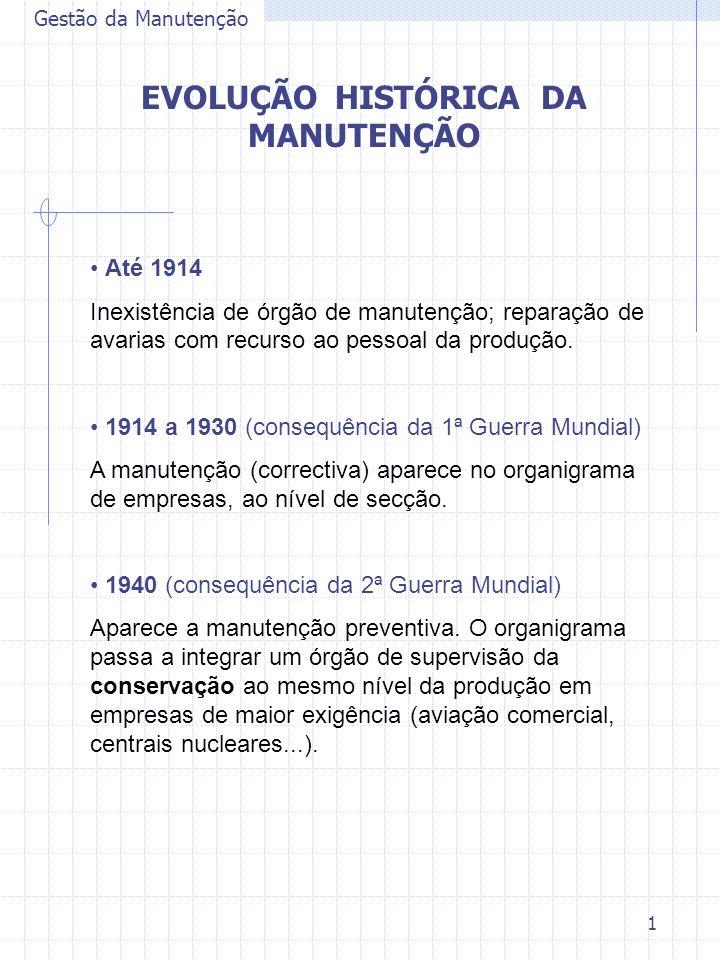 1 Gestão da Manutenção EVOLUÇÃO HISTÓRICA DA MANUTENÇÃO Até 1914 Inexistência de órgão de manutenção; reparação de avarias com recurso ao pessoal da p