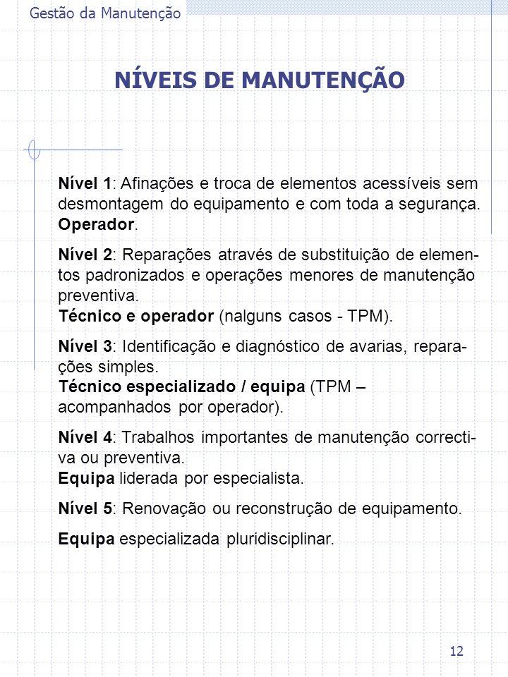 12 NÍVEIS DE MANUTENÇÃO Gestão da Manutenção Nível 1: Afinações e troca de elementos acessíveis sem desmontagem do equipamento e com toda a segurança.